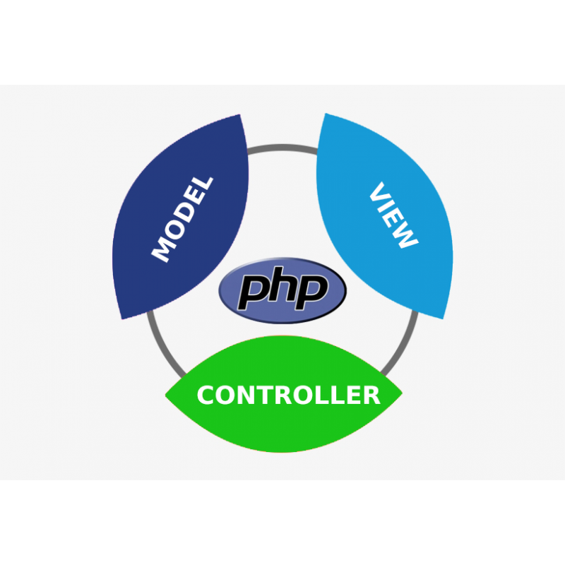 Distance learning PHP programming course