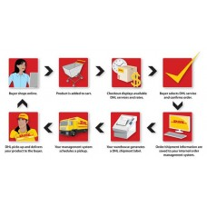 DHL Express Shipping with Print Label, foto - 1