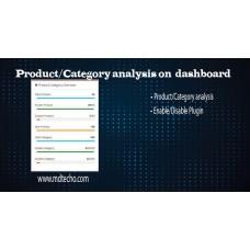 Анализ продукта / Категории На Панели , foto - 1