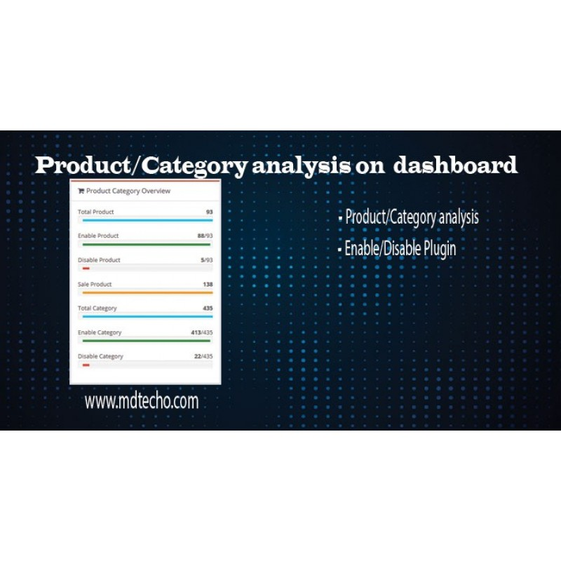 Product / Category analysis On Dashboard