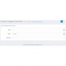 Анализ продукта / Категории На Панели , foto - 2