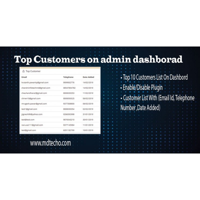 Top Customers on Admin dashboard
