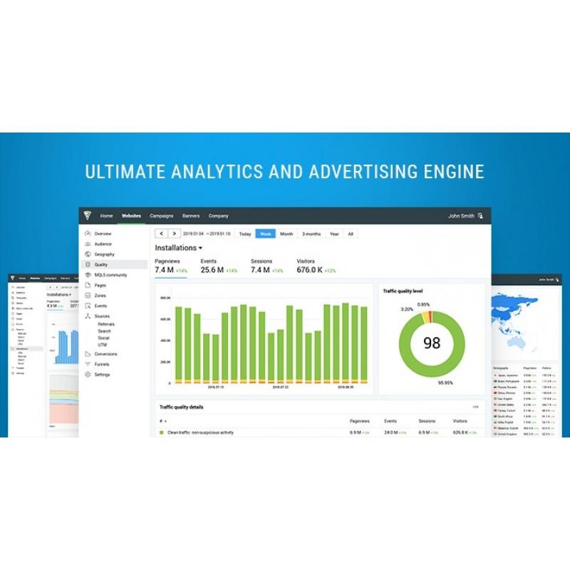 Finteza Analytics
