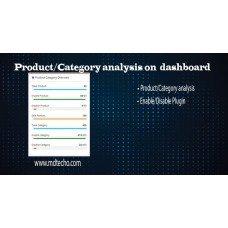 Аналіз продукту / Категорії На Панелі